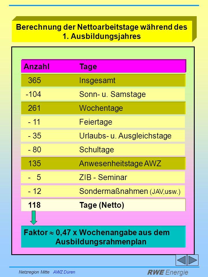 Netzregion Mitte AWZ Düren RWE Energie Berechnung der Nettoarbeitstage während des 1. Ausbildungsjahres Anzahl Tage 365Insgesamt -104Sonn- u. Samstage