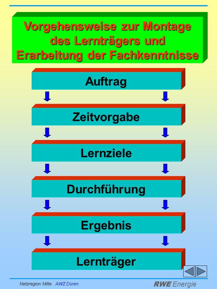 Netzregion Mitte AWZ Düren RWE Energie Vorgehensweise zur Montage des Lernträgers und Erarbeitung der Fachkenntnisse Auftrag Zeitvorgabe Lernziele Durchführung Ergebnis Lernträger Vorgehensweise z.