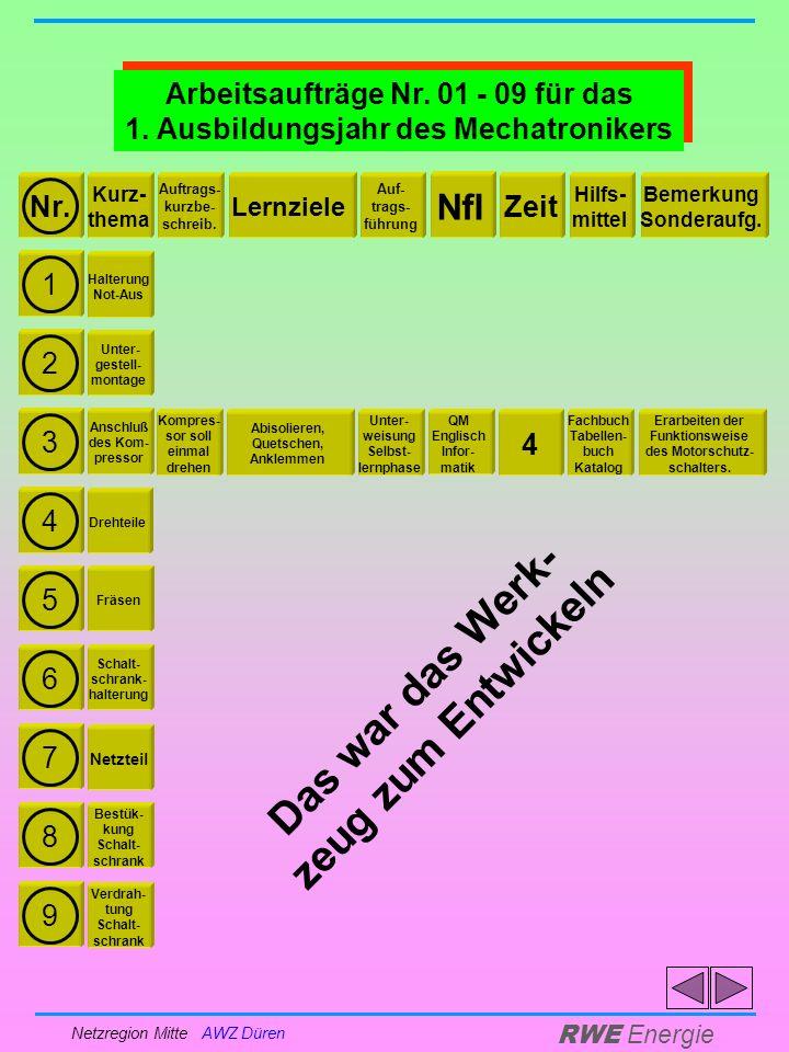 Netzregion Mitte AWZ Düren RWE Energie Arbeitsaufträge Nr. 01 - 09 für das 1. Ausbildungsjahr des Mechatronikers Arbeitsaufträge Nr. 01 - 09 für das 1