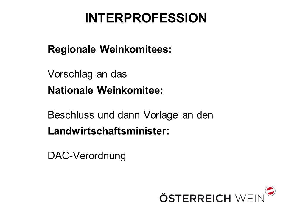 INTERPROFESSION Regionale Weinkomitees: Vorschlag an das Nationale Weinkomitee: Beschluss und dann Vorlage an den Landwirtschaftsminister: DAC-Verordn