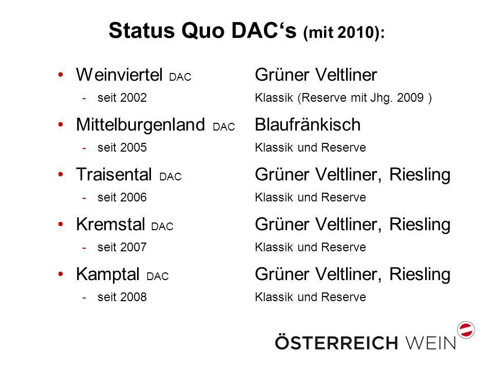 Status Quo DACs (mit 2010): Weinviertel DAC Grüner Veltliner -seit 2002 Klassik (Reserve mit Jhg. 2009 ) Mittelburgenland DAC Blaufränkisch -seit 2005