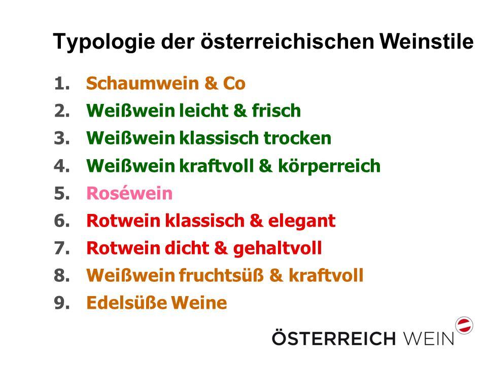 Typologie der österreichischen Weinstile 1.Schaumwein & Co 2.Weißwein leicht & frisch 3.Weißwein klassisch trocken 4.Weißwein kraftvoll & körperreich