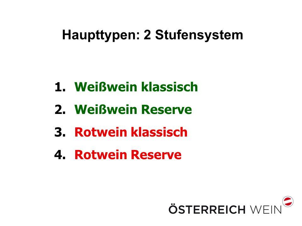 Haupttypen: 2 Stufensystem 1.Weißwein klassisch 2.Weißwein Reserve 3.Rotwein klassisch 4.Rotwein Reserve