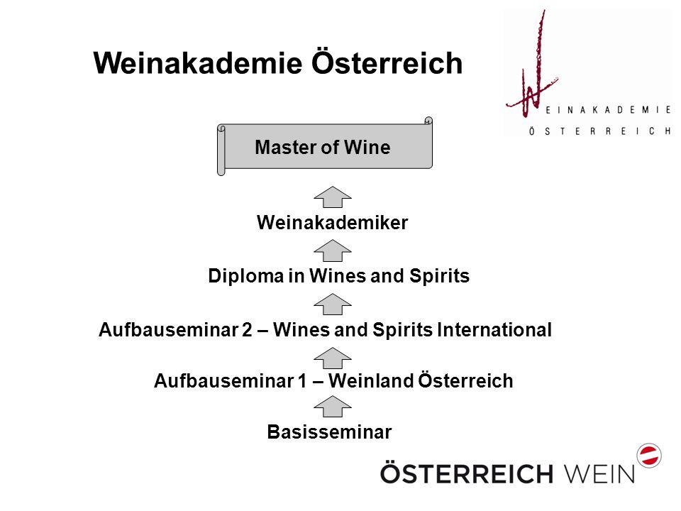 Weinakademie Österreich Basisseminar Aufbauseminar 1 – Weinland Österreich Aufbauseminar 2 – Wines and Spirits International Diploma in Wines and Spirits Weinakademiker Master of Wine