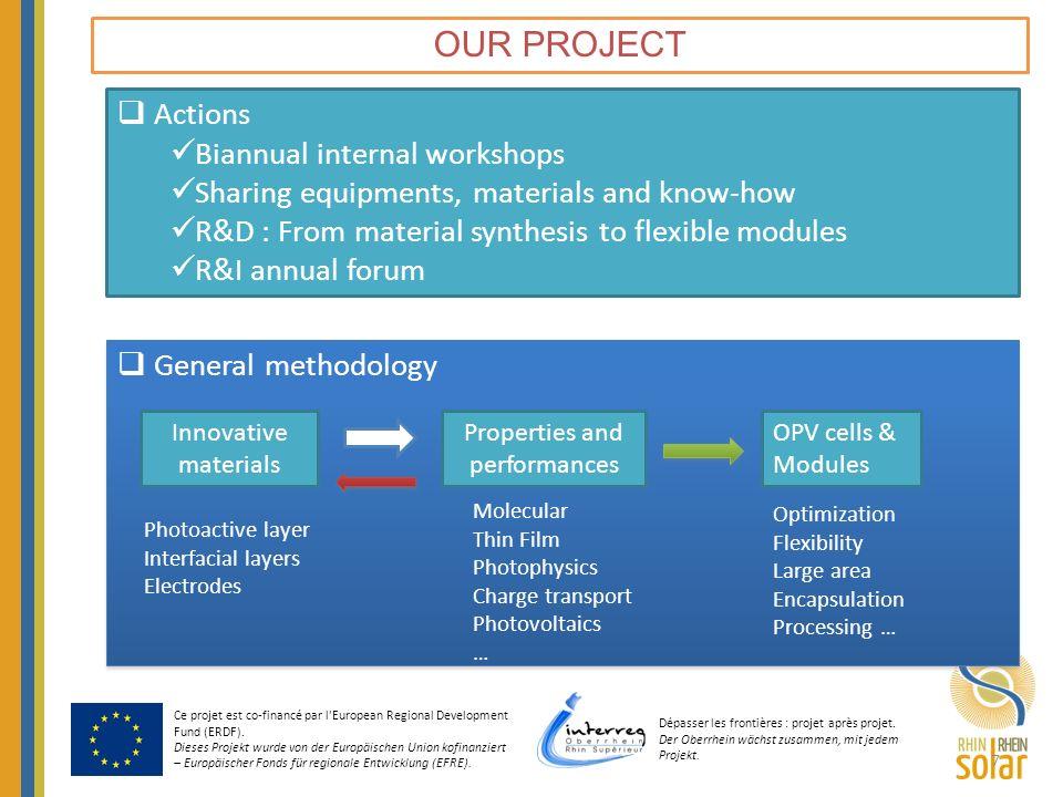 Ce projet est co-financé par l'European Regional Development Fund (ERDF). Dieses Projekt wurde von der Europäischen Union kofinanziert – Europäischer