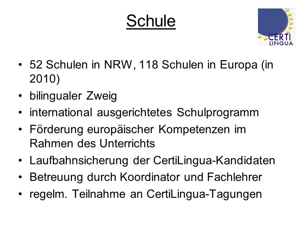 Schule 52 Schulen in NRW, 118 Schulen in Europa (in 2010) bilingualer Zweig international ausgerichtetes Schulprogramm Förderung europäischer Kompetenzen im Rahmen des Unterrichts Laufbahnsicherung der CertiLingua-Kandidaten Betreuung durch Koordinator und Fachlehrer regelm.