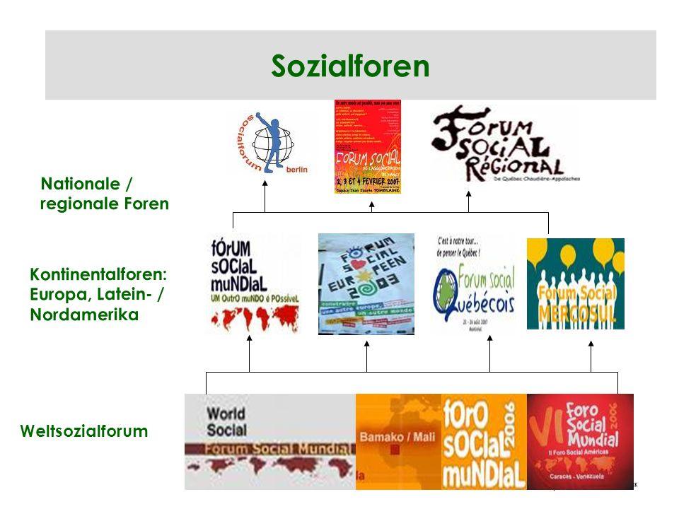 Sozialforen Weltsozialforum Kontinentalforen: Europa, Latein- / Nordamerika Nationale / regionale Foren