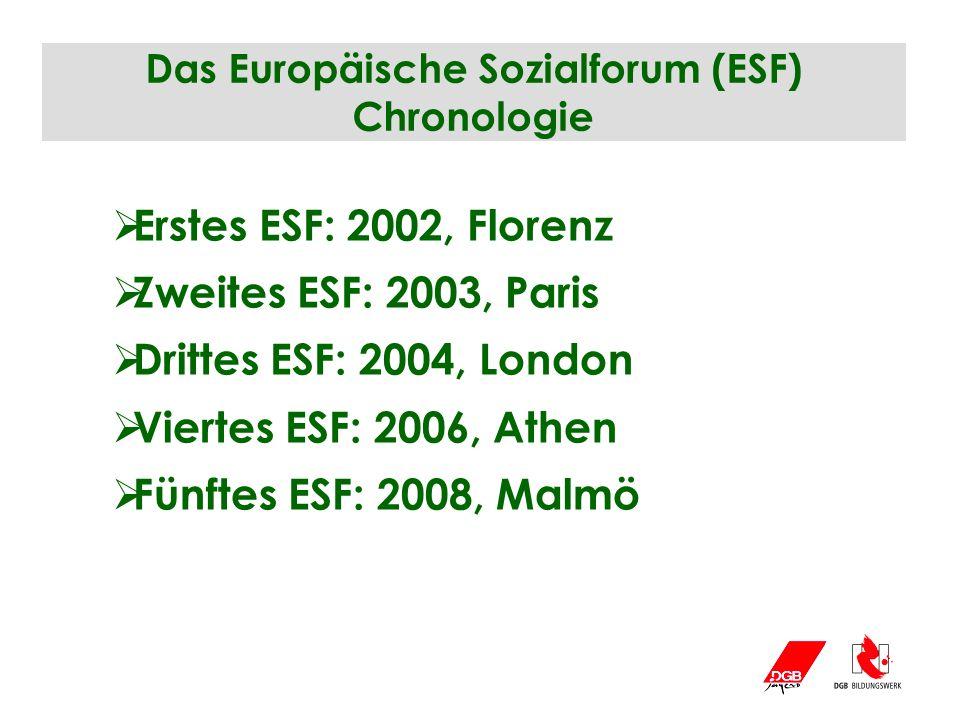Das Europäische Sozialforum (ESF) Chronologie Erstes ESF: 2002, Florenz Zweites ESF: 2003, Paris Drittes ESF: 2004, London Viertes ESF: 2006, Athen Fü