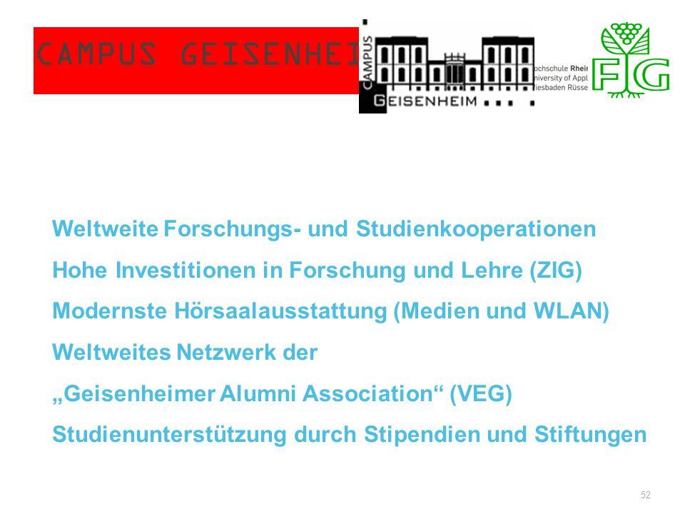 CAMPUS GEISENHEIM 52 Weltweite Forschungs- und Studienkooperationen Hohe Investitionen in Forschung und Lehre (ZIG) Modernste Hörsaalausstattung (Medi