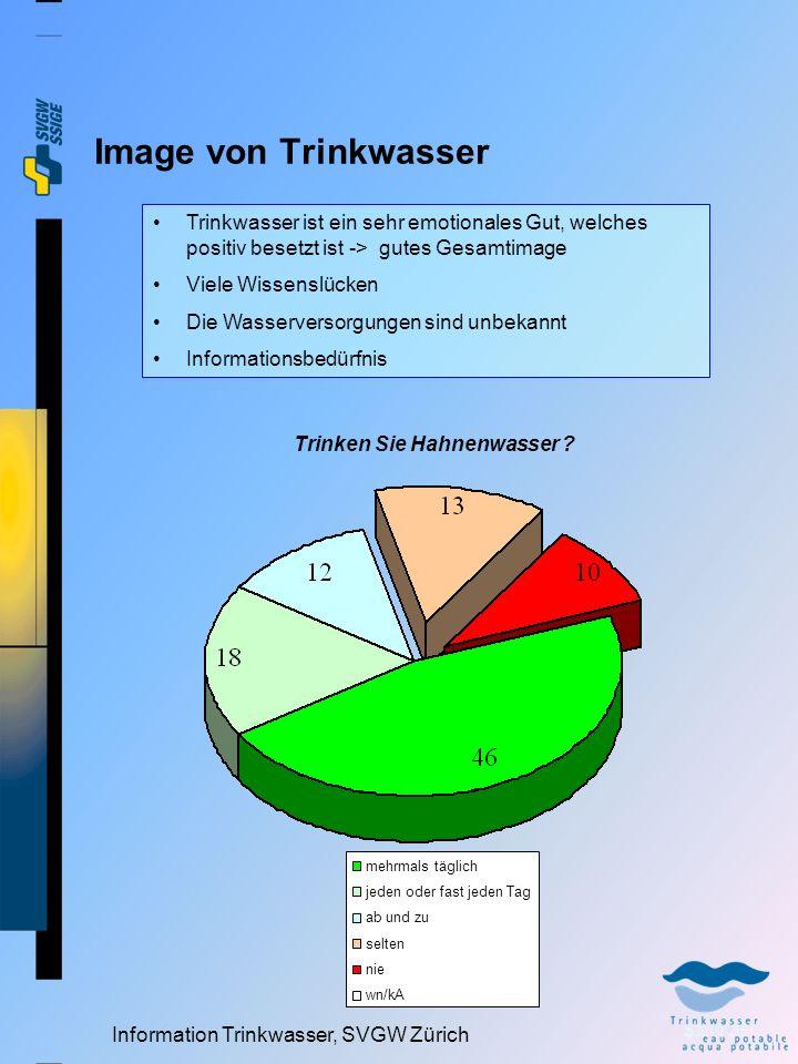Information Trinkwasser, SVGW Zürich Image - Qualität von TW Wie beurteilen Sie insgesamt die Qualität von Ihrem Hahnenwasser.