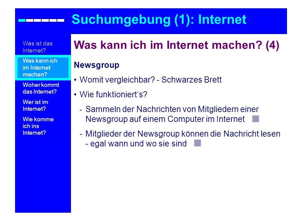Was kann ich im Internet machen? (4) Newsgroup Womit vergleichbar? - Schwarzes Brett Wie funktionierts? - Sammeln der Nachrichten von Mitgliedern eine