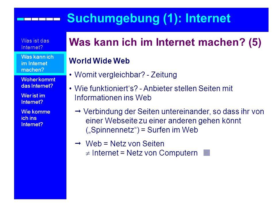 Was kann ich im Internet machen? (5) World Wide Web Womit vergleichbar? - Zeitung Wie funktionierts? - Anbieter stellen Seiten mit Informationen ins W