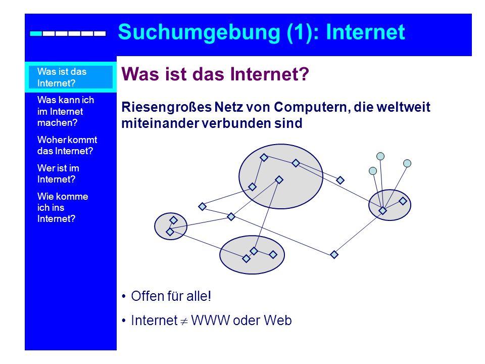 Was ist das Internet? Riesengroßes Netz von Computern, die weltweit miteinander verbunden sind Suchumgebung (1): Internet Offen für alle! Internet WWW