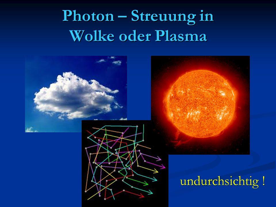Photon – Streuung in Wolke oder Plasma undurchsichtig !