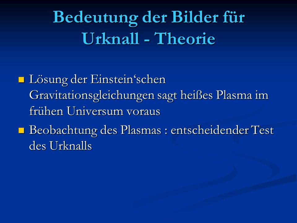 Bedeutung der Bilder für Urknall - Theorie Lösung der Einsteinschen Gravitationsgleichungen sagt heißes Plasma im frühen Universum voraus Lösung der E