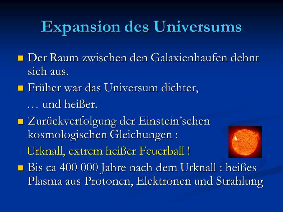 Expansion des Universums Der Raum zwischen den Galaxienhaufen dehnt sich aus. Der Raum zwischen den Galaxienhaufen dehnt sich aus. Früher war das Univ