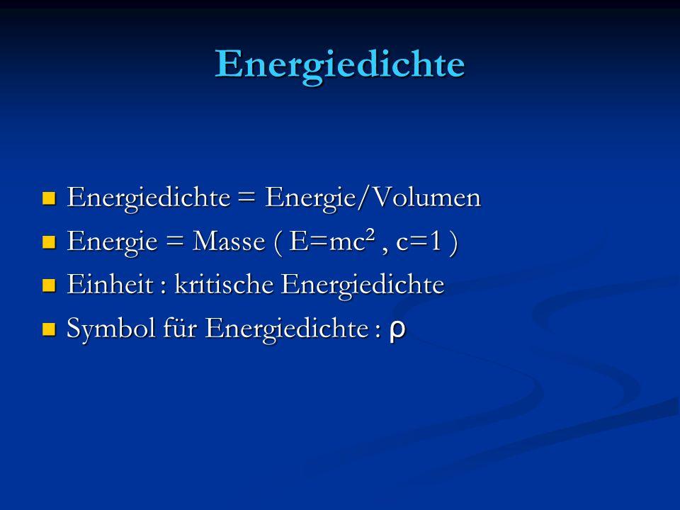 Energiedichte Energiedichte = Energie/Volumen Energiedichte = Energie/Volumen Energie = Masse ( E=mc 2, c=1 ) Energie = Masse ( E=mc 2, c=1 ) Einheit