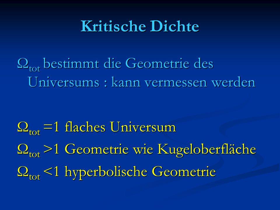Kritische Dichte Ω tot bestimmt die Geometrie des Universums : kann vermessen werden Ω tot =1 flaches Universum Ω tot >1 Geometrie wie Kugeloberfläche