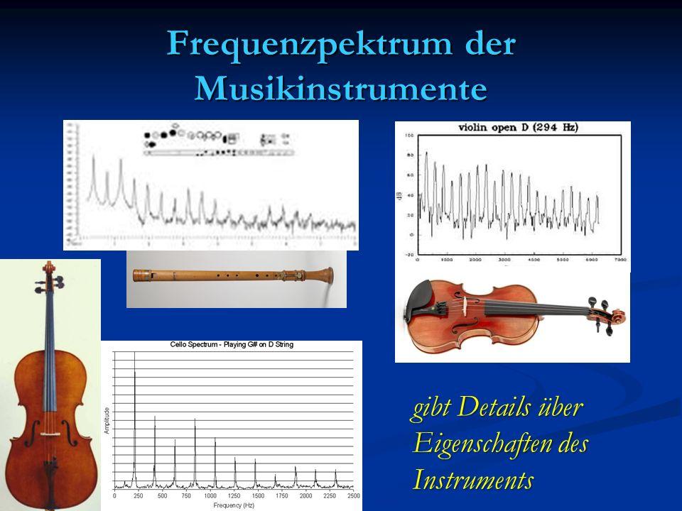 Frequenzpektrum der Musikinstrumente gibt Details über Eigenschaften des Instruments