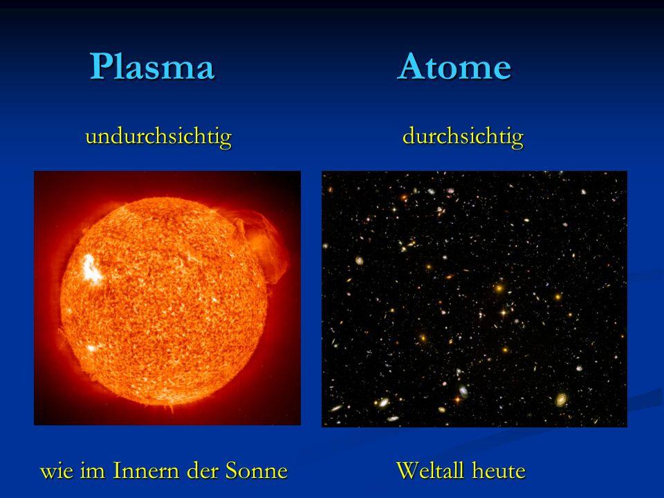 Kritische Dichte ρ c =3 H² M² ρ c =3 H² M² Kritische Energiedichte des Universums Kritische Energiedichte des Universums ( M : reduzierte Planck-Masse, M -2 =8 π G ; ( M : reduzierte Planck-Masse, M -2 =8 π G ; H : Hubble Parameter ) H : Hubble Parameter ) Ω b =ρ b /ρ c Ω b =ρ b /ρ c Anteil der Atome ( Baryonen ) an der (kritischen) Energiedichte Anteil der Atome ( Baryonen ) an der (kritischen) Energiedichte