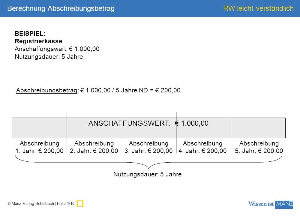© Manz Verlag Schulbuch | Folie 2/10 RW leicht verständlich Abschreibungssatz: 100 % / 5 Jahre ND = 20 % p.