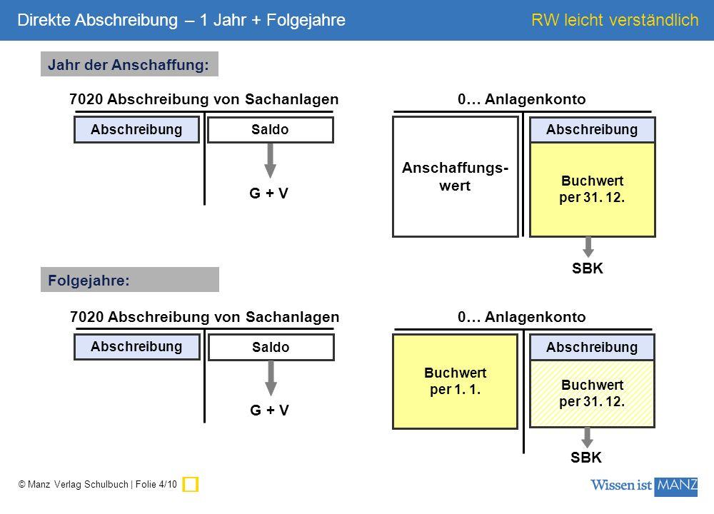 © Manz Verlag Schulbuch | Folie 5/10 RW leicht verständlich Buchwert 1.1.