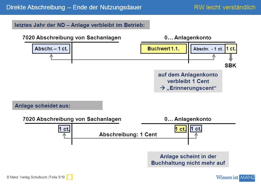 © Manz Verlag Schulbuch | Folie 6/10 RW leicht verständlich Anschaffungs- wert 0… Anlagenkonto Saldo Verbuchung Anlagenzukauf: 7020 Abschreibung von Sachanlagen Abschreibung Saldo G + V Abschreibung per 31.