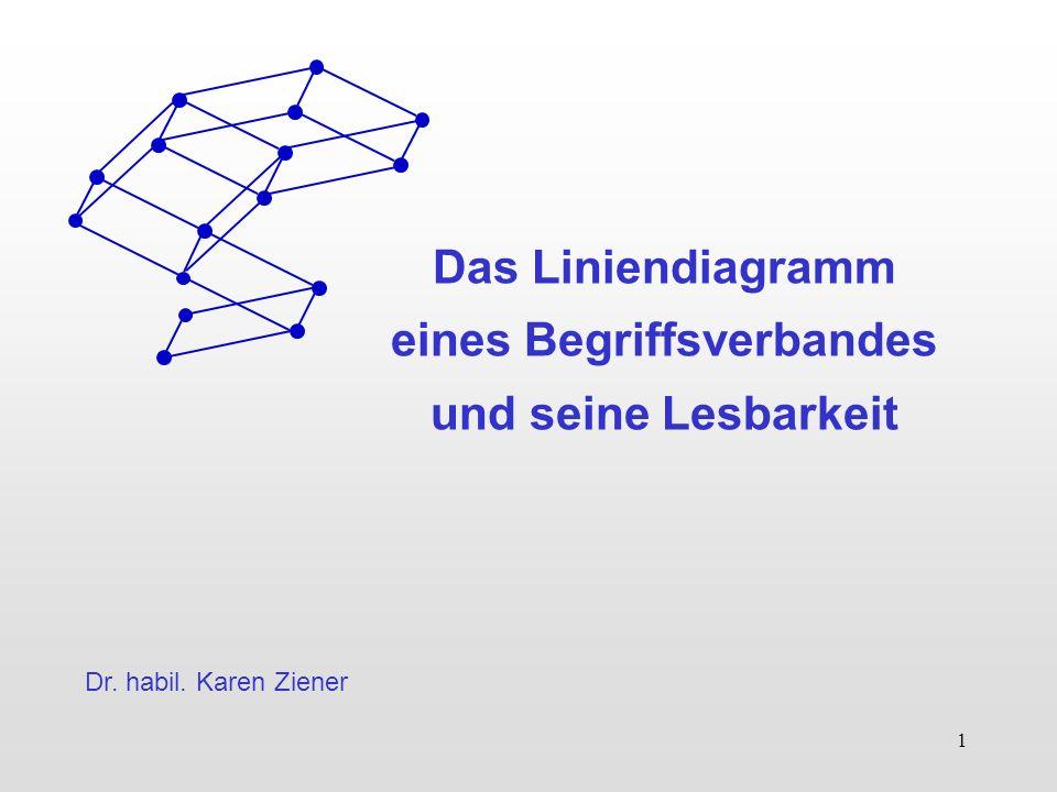 1 Das Liniendiagramm eines Begriffsverbandes und seine Lesbarkeit Dr. habil. Karen Ziener