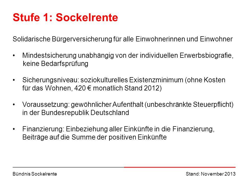 Bündnis SockelrenteStand: November 2013 Stufe 1: Sockelrente Solidarische Bürgerversicherung für alle Einwohnerinnen und Einwohner Mindestsicherung un