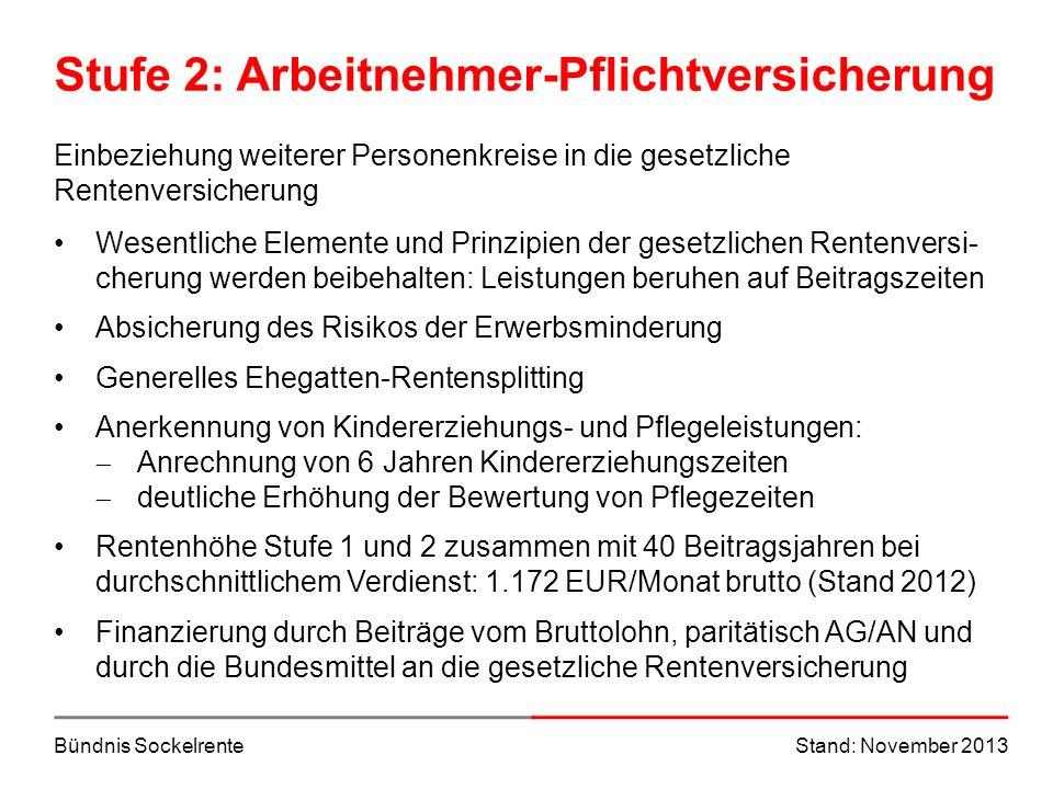 Bündnis SockelrenteStand: November 2013 Stufe 2: Arbeitnehmer-Pflichtversicherung Einbeziehung weiterer Personenkreise in die gesetzliche Rentenversic