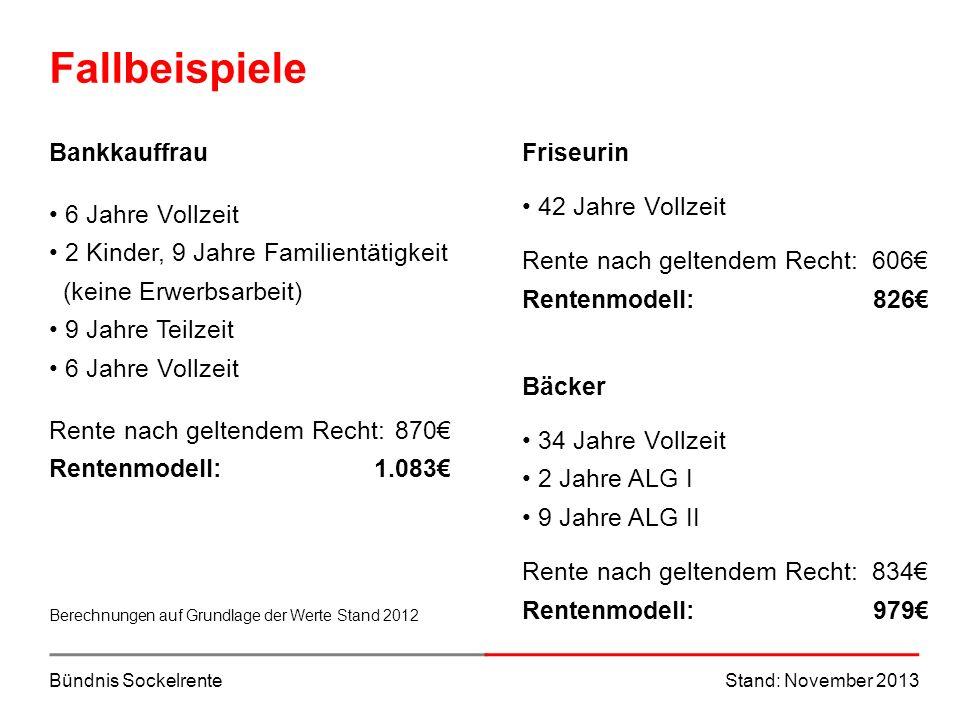 Bündnis SockelrenteStand: November 2013 Fallbeispiele Bankkauffrau 6 Jahre Vollzeit 2 Kinder, 9 Jahre Familientätigkeit (keine Erwerbsarbeit) 9 Jahre