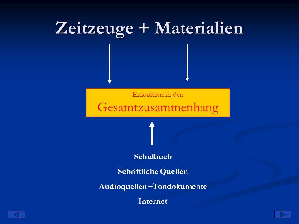 Zeitzeuge + Materialien Einordnen in den Gesamtzusammenhang Schulbuch Schriftliche Quellen Audioquellen –Tondokumente Internet