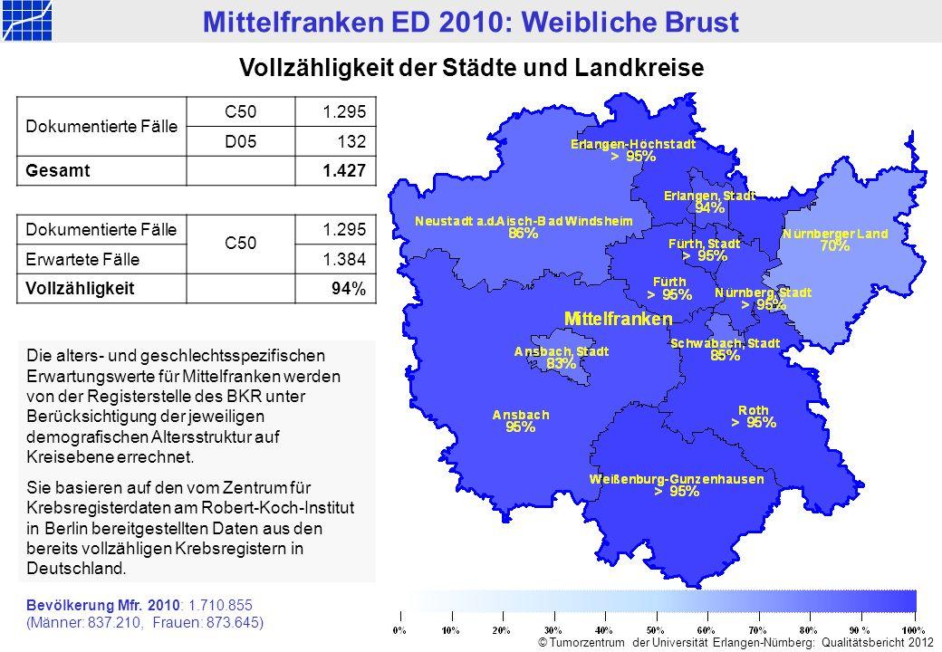Mittelfranken ED 1998-2010: Weibliche Brust © Tumorzentrum der Universität Erlangen-Nürnberg: Qualitätsbericht 2012 Vollzähligkeit der Städte und Landkreise Mittelfranken ED 2010: Weibliche Brust Bevölkerung Mfr.