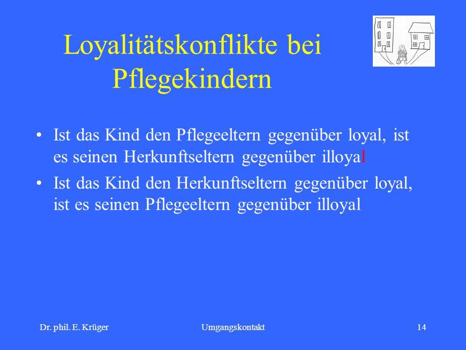 Dr. phil. E. KrügerUmgangskontakt14 Loyalitätskonflikte bei Pflegekindern Ist das Kind den Pflegeeltern gegenüber loyal, ist es seinen Herkunftseltern