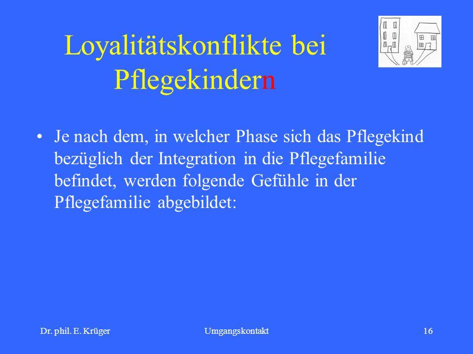 Dr. phil. E. KrügerUmgangskontakt16 Loyalitätskonflikte bei Pflegekindern Je nach dem, in welcher Phase sich das Pflegekind bezüglich der Integration