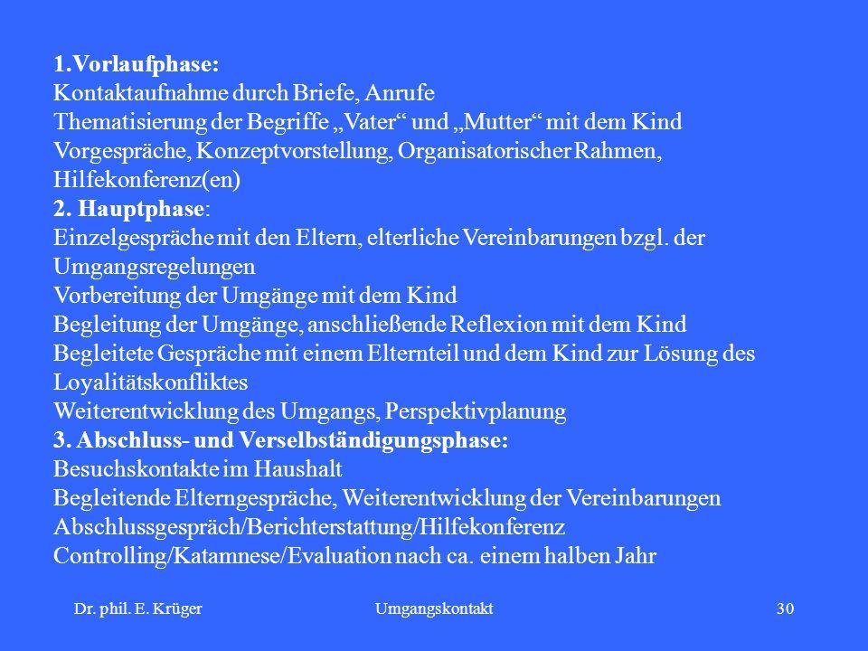 Dr. phil. E. KrügerUmgangskontakt30 1.Vorlaufphase: Kontaktaufnahme durch Briefe, Anrufe Thematisierung der Begriffe Vater und Mutter mit dem Kind Vor