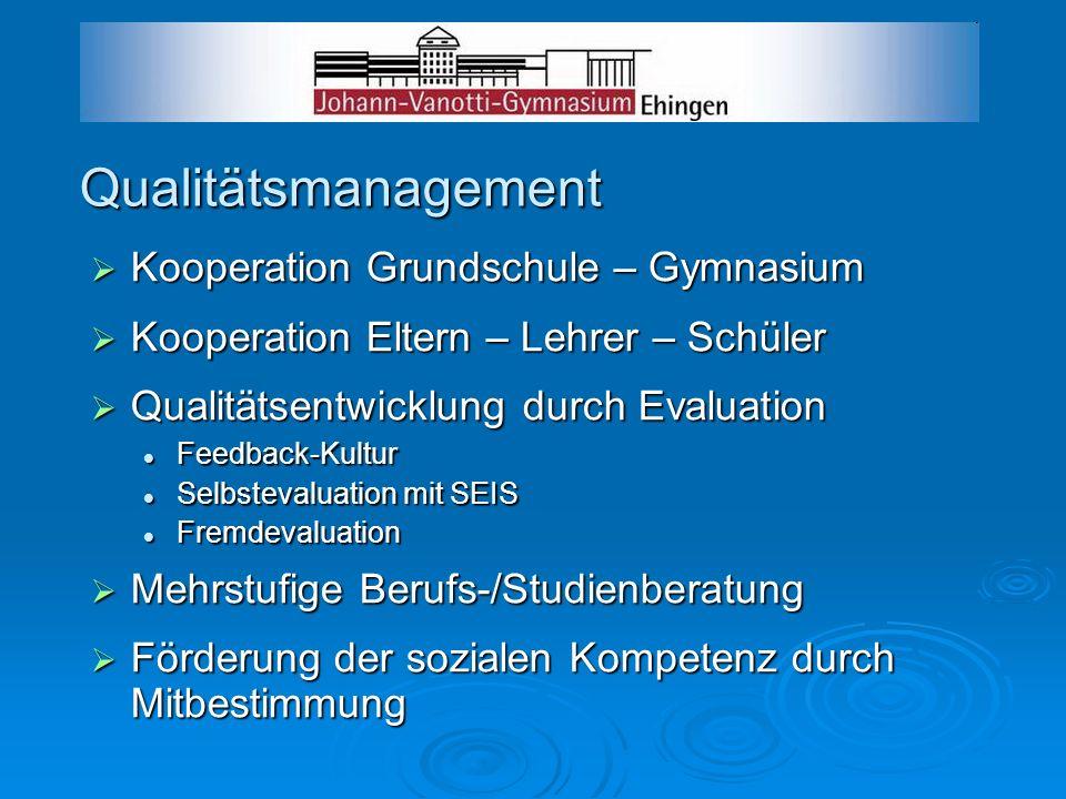 Qualitätsmanagement Kooperation Grundschule – Gymnasium Kooperation Grundschule – Gymnasium Kooperation Eltern – Lehrer – Schüler Kooperation Eltern –