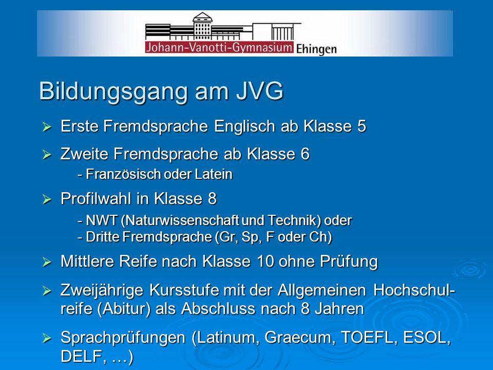 Bildungsgang am JVG Erste Fremdsprache Englisch ab Klasse 5 Erste Fremdsprache Englisch ab Klasse 5 Zweite Fremdsprache ab Klasse 6 Zweite Fremdsprach