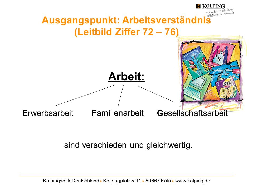 Kolpingwerk Deutschland Kolpingplatz 5-11 50667 Köln www.kolping.de Arbeit: Erwerbsarbeit Familienarbeit sind verschieden und gleichwertig.