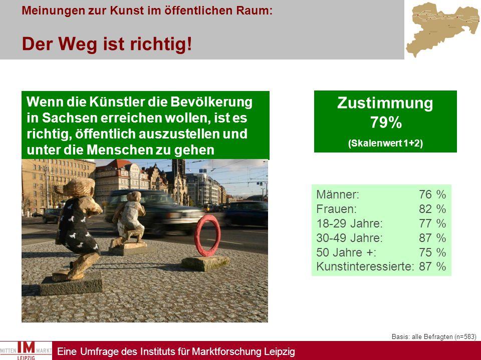 Eine Umfrage des Instituts für Marktforschung Leipzig Meinungen zur Kunst im öffentlichen Raum: Der Weg ist richtig! Wenn die Künstler die Bevölkerung