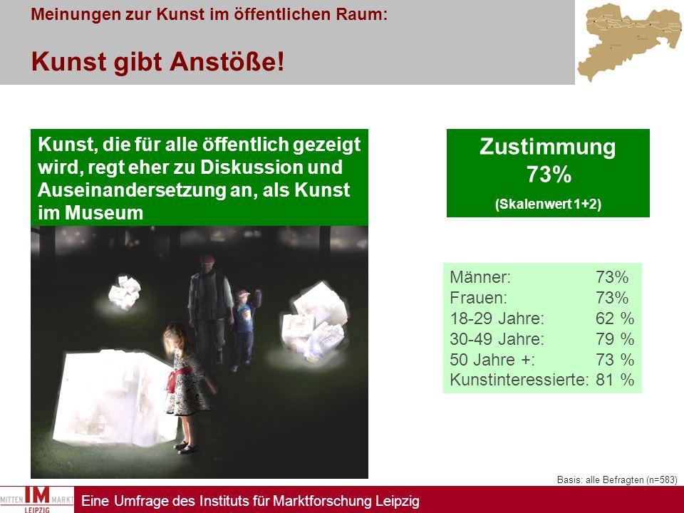 Eine Umfrage des Instituts für Marktforschung Leipzig Meinungen zur Kunst im öffentlichen Raum: Kunst gibt Anstöße! Kunst, die für alle öffentlich gez