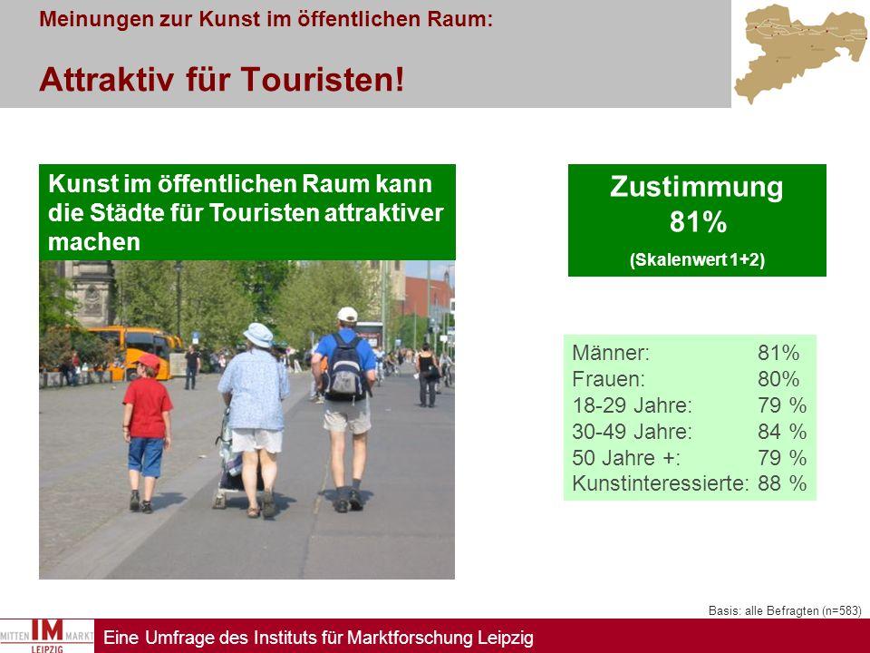 Eine Umfrage des Instituts für Marktforschung Leipzig Meinungen zur Kunst im öffentlichen Raum: Attraktiv für Touristen! Kunst im öffentlichen Raum ka