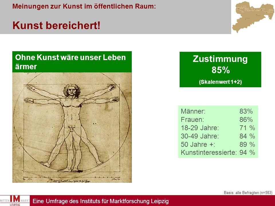 Eine Umfrage des Instituts für Marktforschung Leipzig Meinungen zur Kunst im öffentlichen Raum: Kunst bereichert! Ohne Kunst wäre unser Leben ärmer Mä