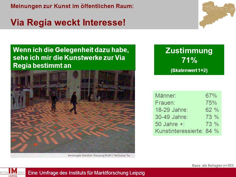Eine Umfrage des Instituts für Marktforschung Leipzig Meinungen zur Kunst im öffentlichen Raum: Via Regia weckt Interesse! Wenn ich die Gelegenheit da
