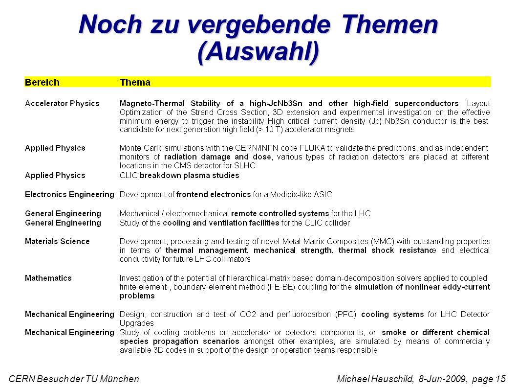 CERN Besuch der TU München Michael Hauschild, 8-Jun-2009, page 15 Noch zu vergebende Themen (Auswahl)