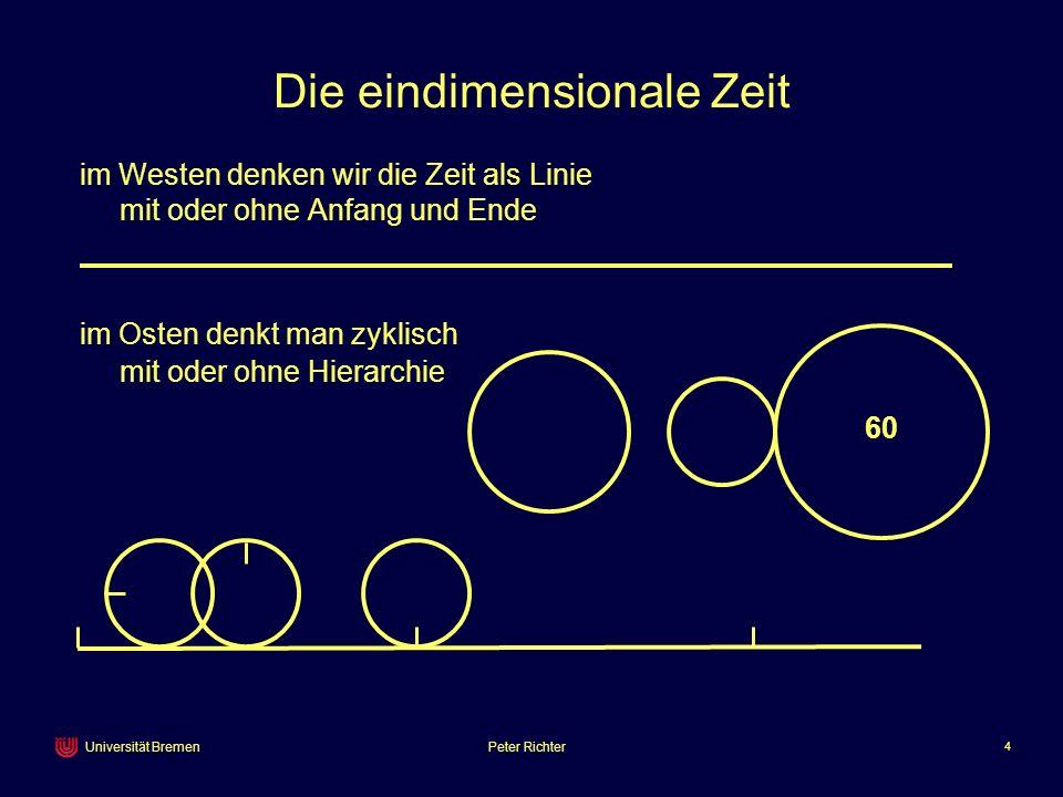 4 Universität Bremen Die eindimensionale Zeit im Westen denken wir die Zeit als Linie mit oder ohne Anfang und Ende 60 im Osten denkt man zyklisch mit