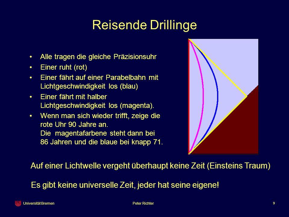 Peter Richter 9 Universität Bremen Reisende Drillinge Alle tragen die gleiche Präzisionsuhr Einer ruht (rot) Einer fährt auf einer Parabelbahn mit Lic
