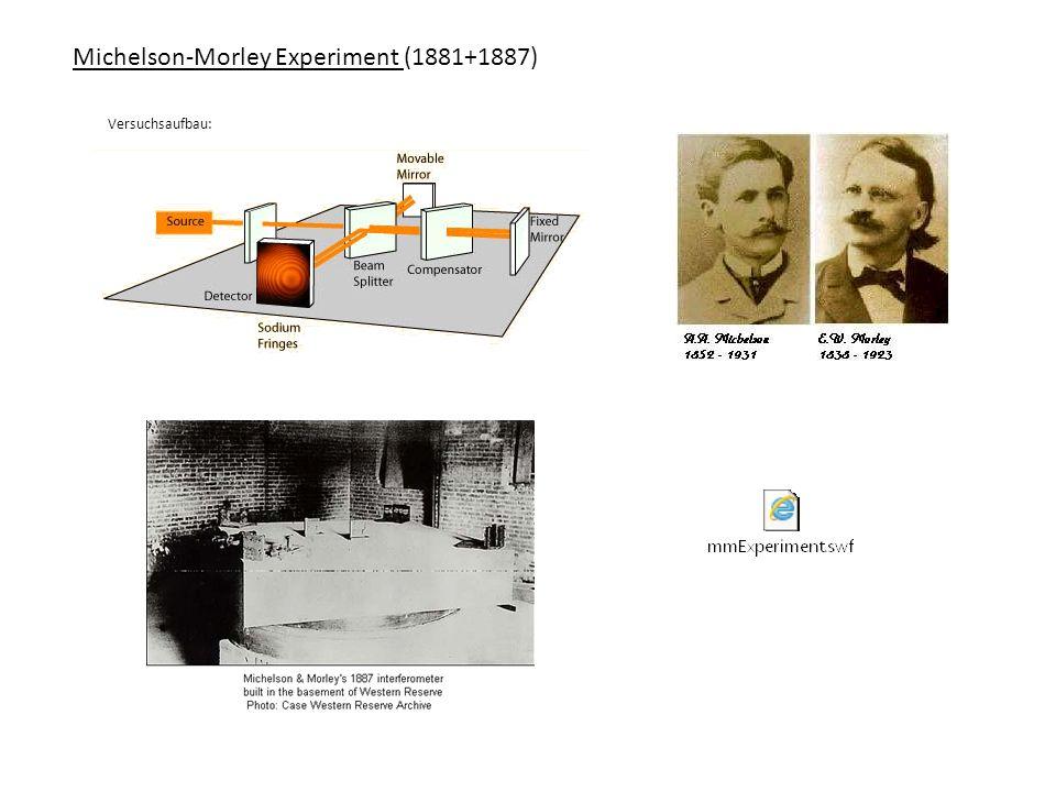 Michelson-Morley Experiment (1881+1887) Versuchsaufbau: