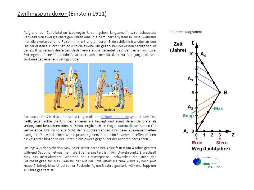 Zwillingsparadoxon (Einstein 1911) Aufgrund der Zeitdilatation (bewegte Uhren gehen langsamer) wird behauptet: Verbleibt von zwei gleichartigen Uhren