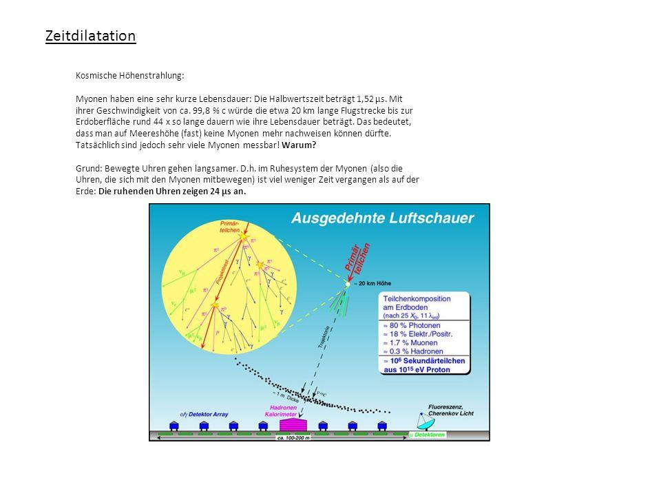 Zeitdilatation Kosmische Höhenstrahlung: Myonen haben eine sehr kurze Lebensdauer: Die Halbwertszeit beträgt 1,52 µs. Mit ihrer Geschwindigkeit von ca